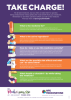 Be Medicinewise Week poster - 5 questions to ask.jpg