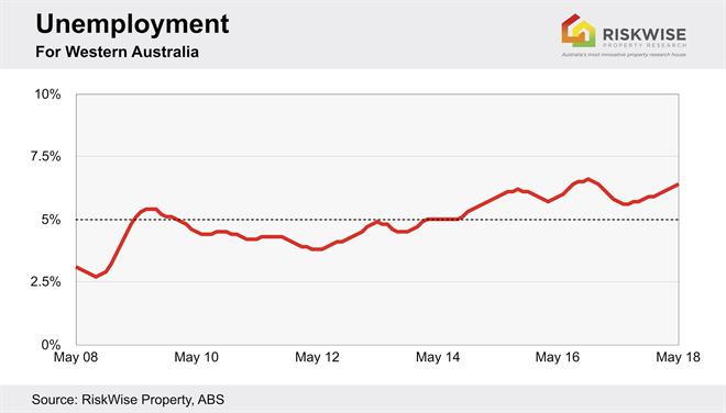 WA Unemployment.jpg