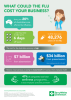 INFOGRAPHIC_What could the flu cost your business_FINAL_190227.jpg