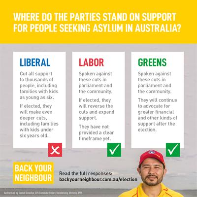Federal Election Scorecard - SRSS support for asylum seekers.jpg