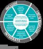 3i-framework-2020.png
